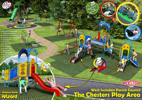 The Chesters Play Area